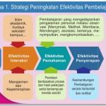 Inti Kurikulum 2013: Penyederhanaan, Tematik-Integratif