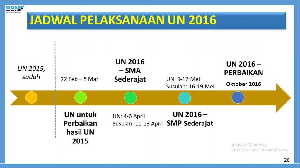 jadwal-UN-2016