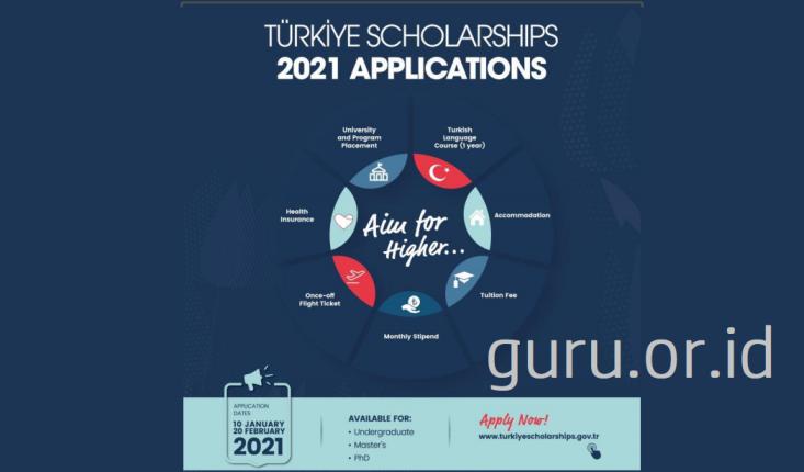 beasiswa s2 turkey 2021